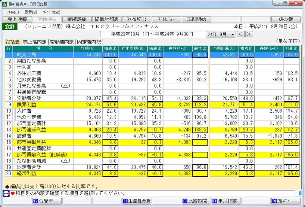 納税額の確認
